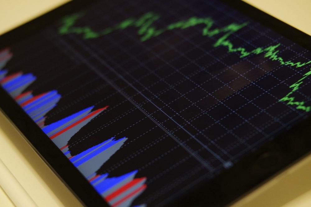 Futures Markets UK