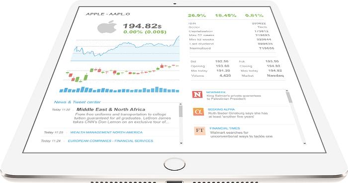 online trading platforms in UK